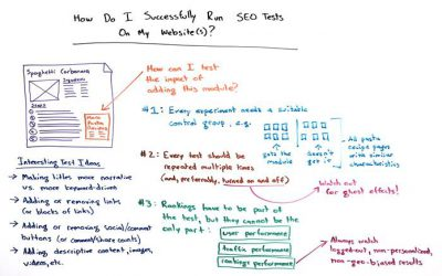 How Do I Successfully Run SEO Tests On My Website? – Whiteboard Friday