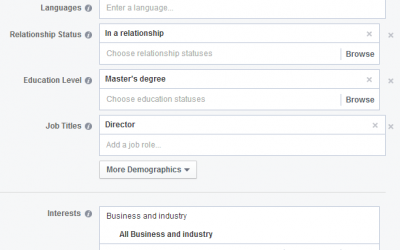 How to Use Facebook for Targeted Content Promotion