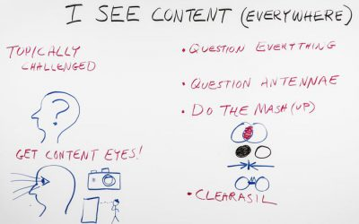 I See Content Everywhere – Whiteboard Friday
